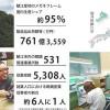 福井と鯖江とメガネとパンダ