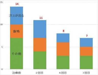 グラフ33
