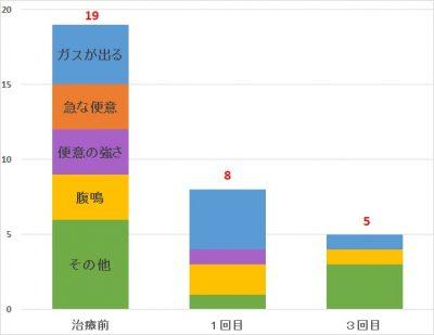 グラフ35