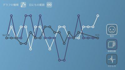 グラフ copy